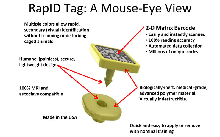 An exploded view of the mouse tag, showing the different components